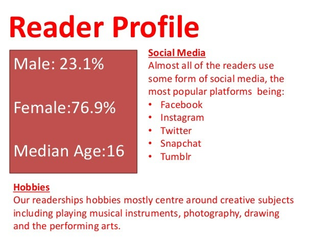 Reader Profile Male: 23.1% Female:76.9% Median Age:16 Social Media Almost all of the readers use some form of social media...