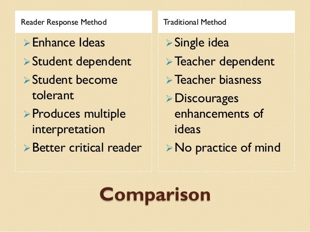 a study on reader response theory Start studying reader response theory learn vocabulary, terms, and more with flashcards, games, and other study tools.