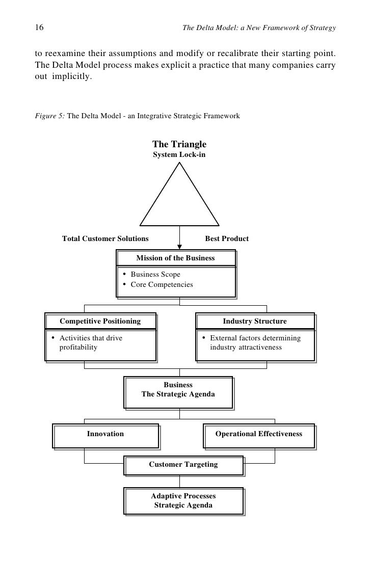 an analysis of the delta model framework of strategy