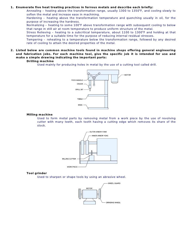 1. Enumerate five heat treating practices in ferrous metals and describe each briefly:         Annealing – heating above t...