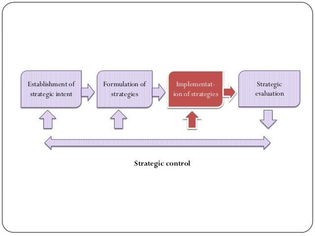 strategic management formulation implementation and control essay The strategic management process strategy formulation versus implementation situation analysis formulating corporate-level strategy portfolio strategy the.