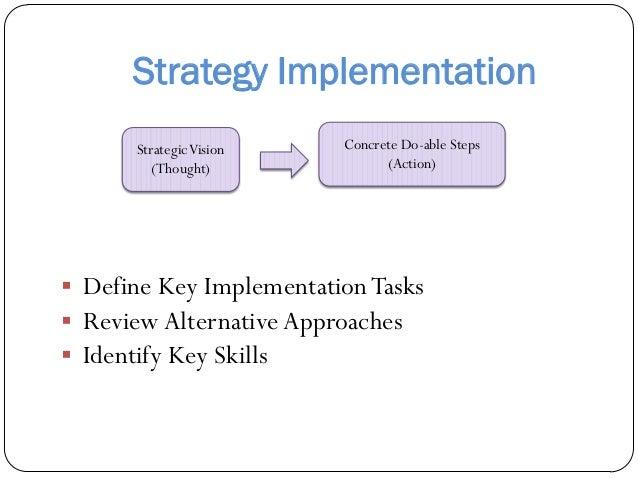 Types of Strategic Alternatives