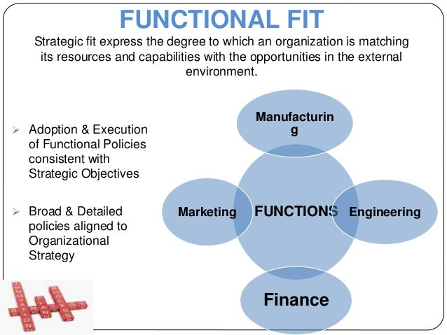 external environment and organization's strategy Internal and external environment analysis on the company's strategy is a strategy developed in a activity-activity organization short term but can and often.
