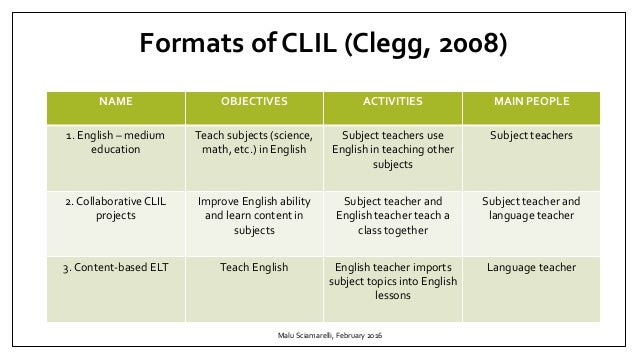 Reading aloud and elt