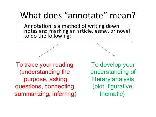 how to add annotations in an essay