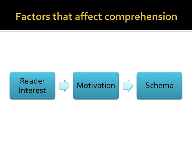 why is schema important in reading