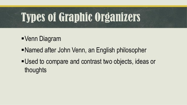 Reading And Writing Graphic Organizers