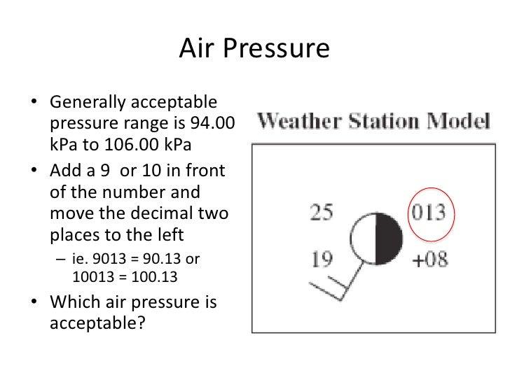 Reading a Weather Map Station Model – Weather Station Model Worksheet