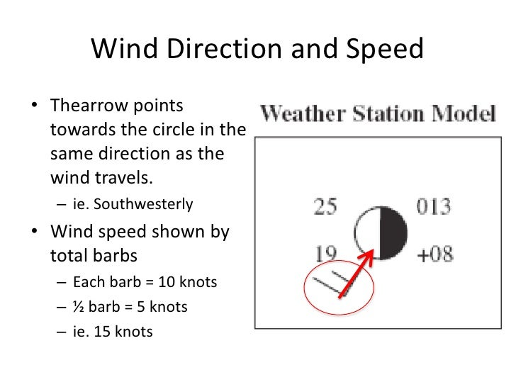 Reading A Weather Map Station Model
