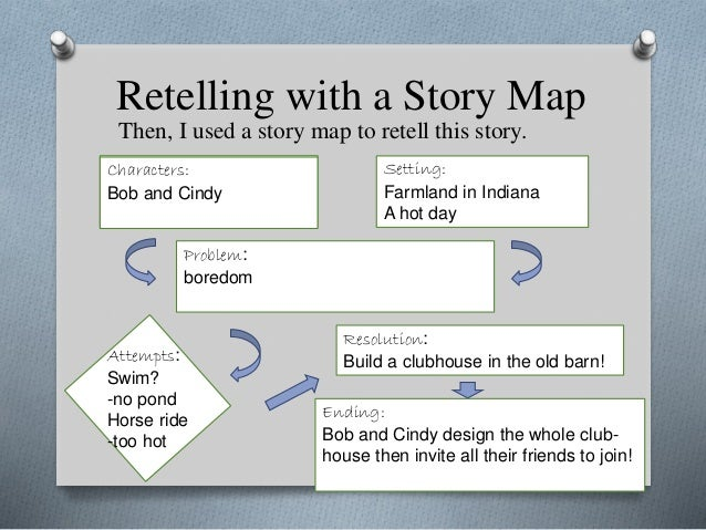 Retelling with a Story Map Then, I used a story map to retell this story. Characters: Problem: boredom Characters: Bob and...