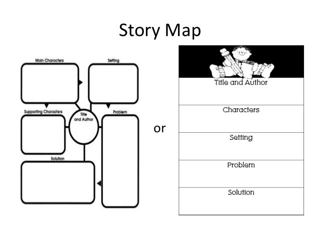 Story Map or