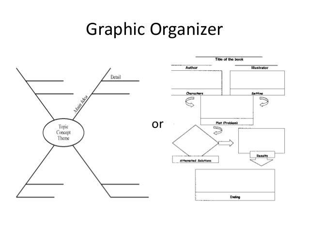 Graphic Organizer or