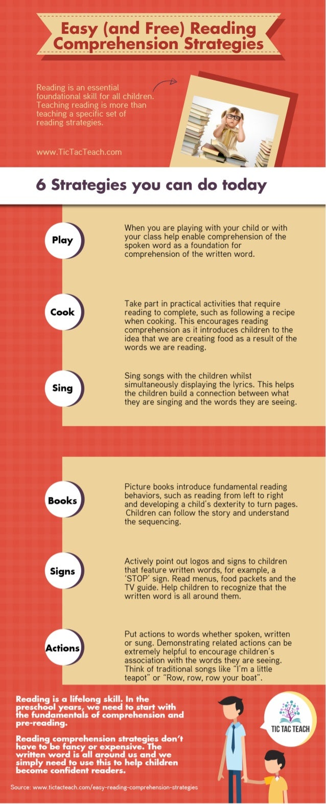 7 Easy Reading Comprehension Strategies You Can Use With Your Child For Free