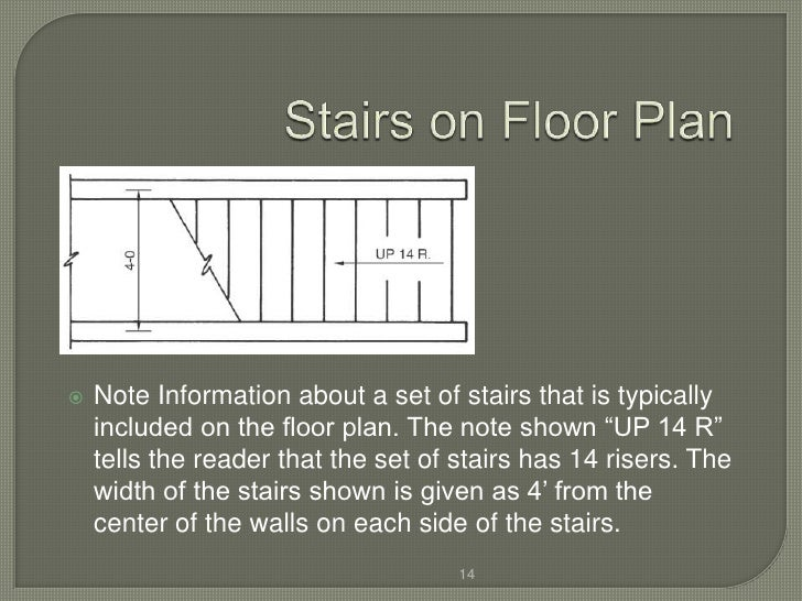 How to read house plans stairs How to read plans for a house