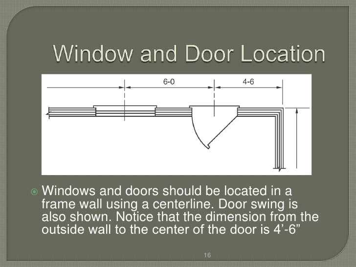 how to architecturally draw revolver door on plan