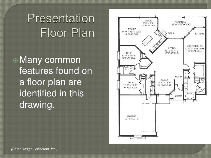 Reading floor plans for How do you make a blueprint