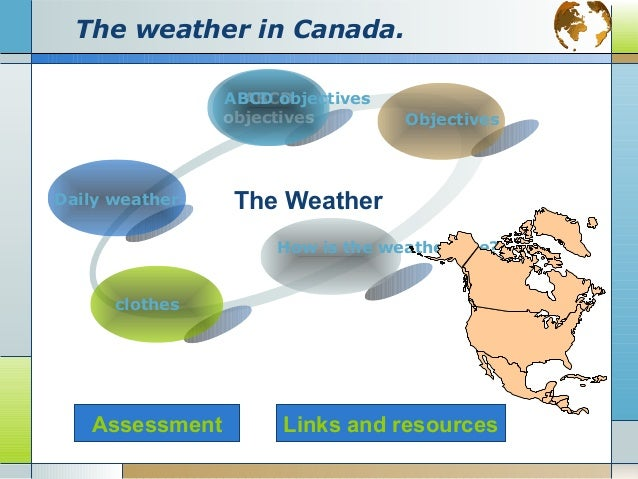 How is weather like in …………?            Think-Pair-Share            Think-Pair-Share              Click hereAutumn   Winte...
