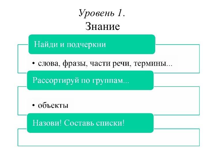ebook anna