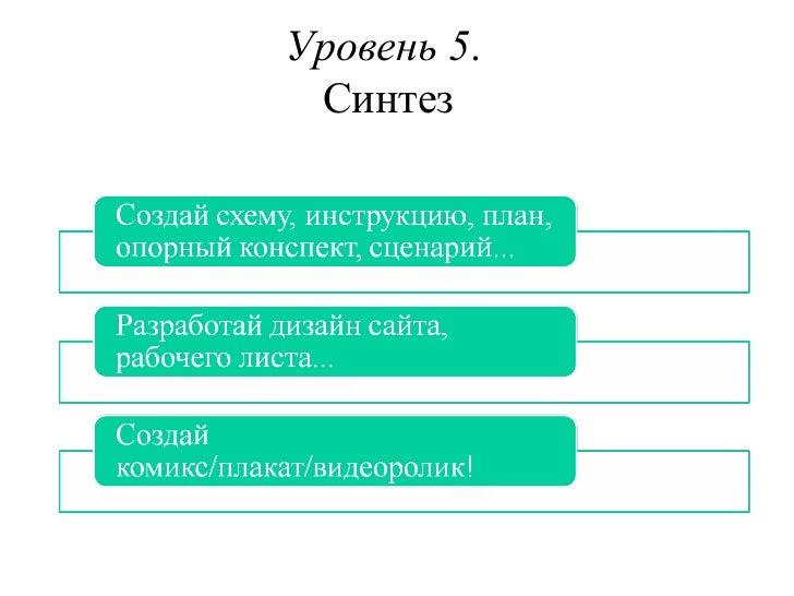 ebook Эволюция понятий в Российской педагогике : Статья