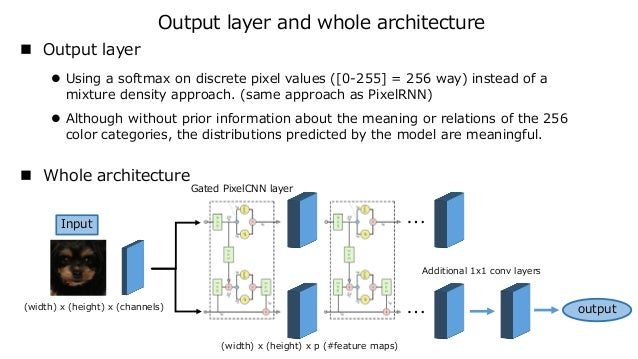 Output layer and whole architecture  Output layer  Using a softmax on discrete pixel values ([0-255] = 256 way) instead ...