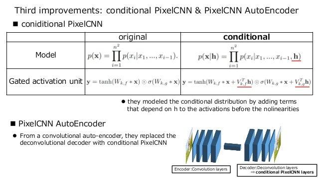 original conditional Model Gated activation unit Third improvements: conditional PixelCNN & PixelCNN AutoEncoder  they mo...