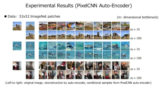 Experimental Results (PixelCNN Auto-Encoder)  Data: 32x32 ImageNet patches (Left to right: original image, reconstruction...