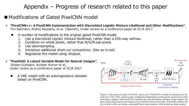 """Appendix – Progress of research related to this paper ➢ """"PixelCNN++: A PixelCNN Inplementation with Discretized Logistic M..."""