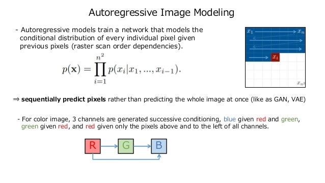 Autoregressive Image Modeling - Autoregressive models train a network that models the conditional distribution of every in...