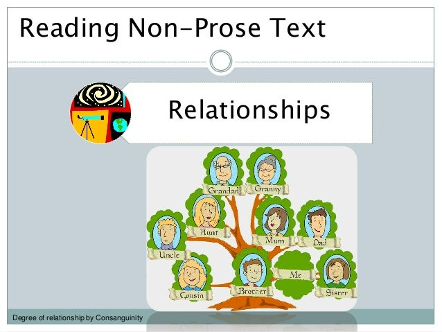 non prose Np is a designation used by metametrics to designate non-prose debbie is  right they are not given a lexile flagged debbie lee march 30.