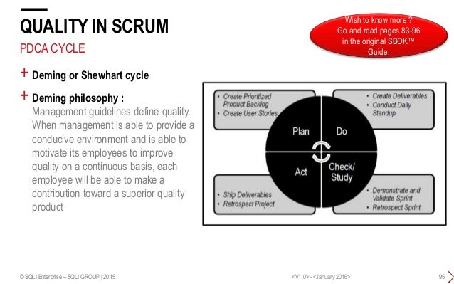 scrum book of knowledge pdf