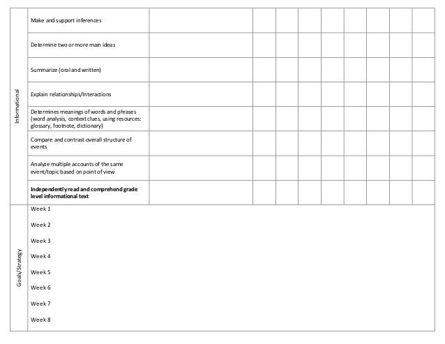 Reading skills checklist crull 5th grade