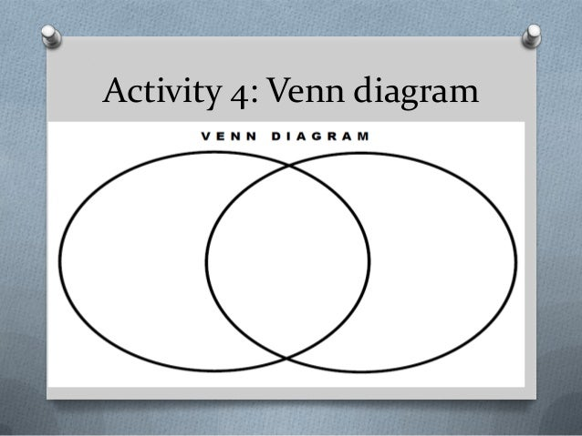 Quest Reading Venn Diagram Sheet Auto Electrical Wiring Diagram