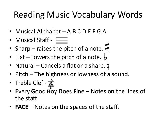 Reading The Notes On The Musical Staff
