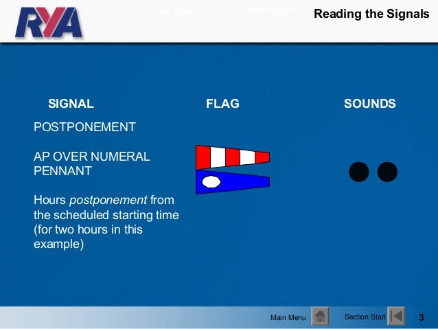 Going by the Rules - Reading the Signals Slide 3