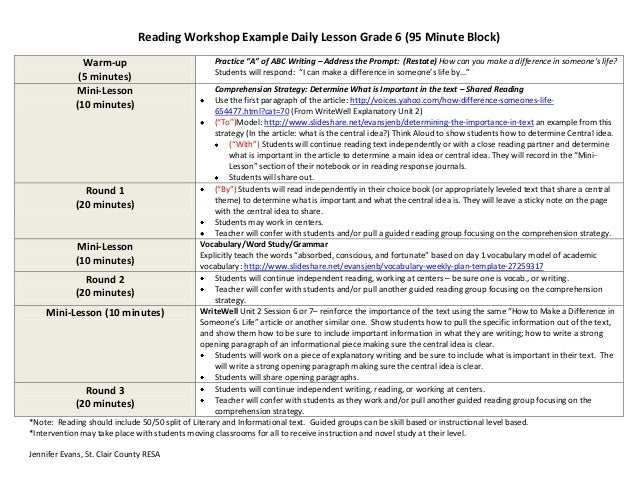writing workshop lesson plan template - reading workshop example lesson grades 6