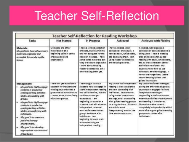 examples of reflection