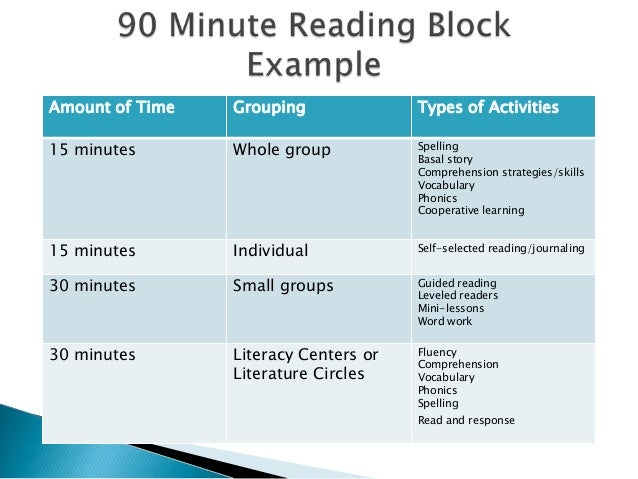 reading workshop structure