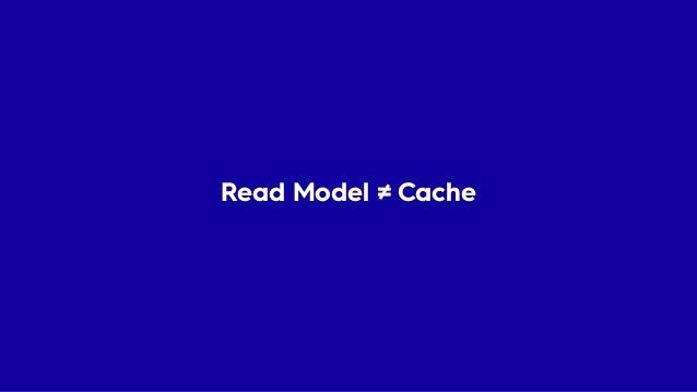 ¿ přestávka ? Read Model Write Model Write Use Cases Read Use Cases