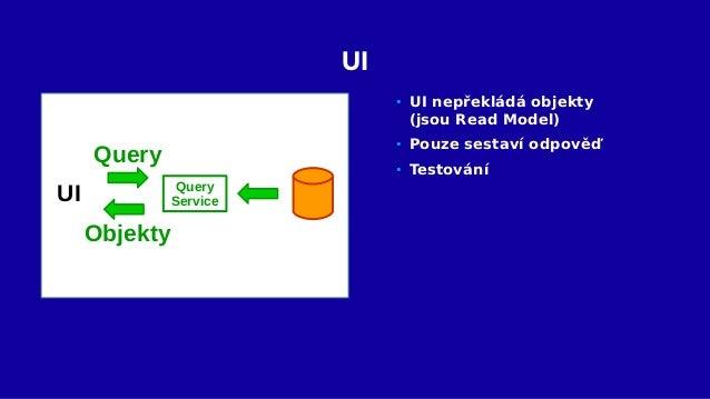 Query Service • Pro UI rozhraní • Přesně pro dané čtení • Efektivní Query ServiceUI Query Objekty