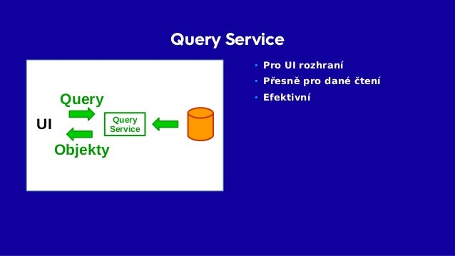 CQRS Command Bus UI Handler Query Service (Write Model) (Read Model)