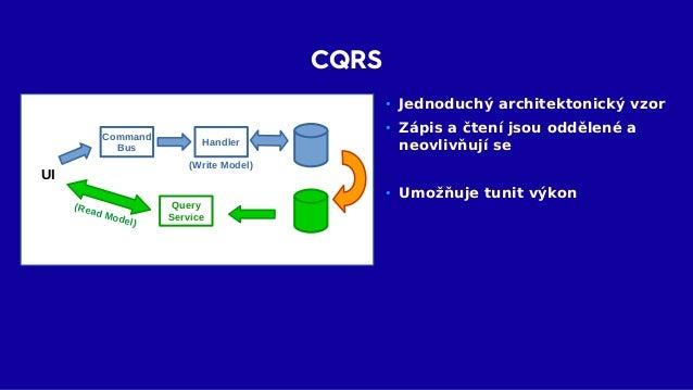 CQRS Bez čtecí DB Command Bus UI Handler Query Service (Write Model) (Read Model)