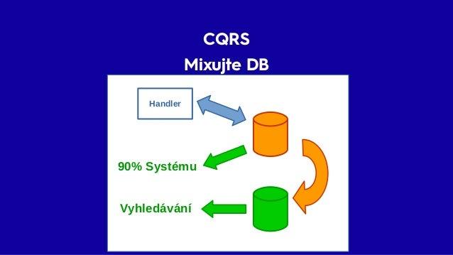 Read model & CQRS