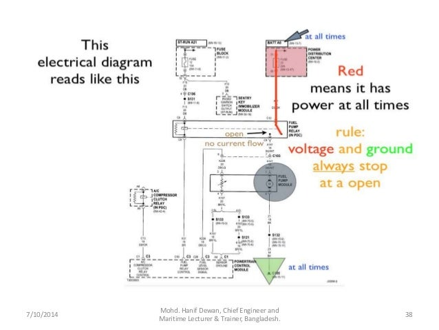 Read and Understand The Electrical Diagram
