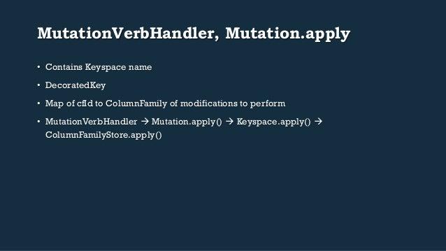 MutationVerbHandler, Mutation.apply  • Contains Keyspace name  • DecoratedKey  • Map of cfId to ColumnFamily of modificati...