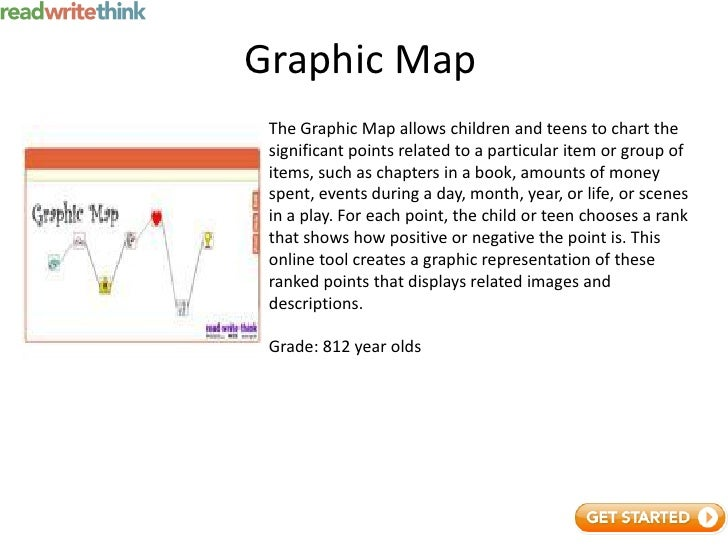 read write think essay map printable Persuasion map - readwritethink - readwritethink.