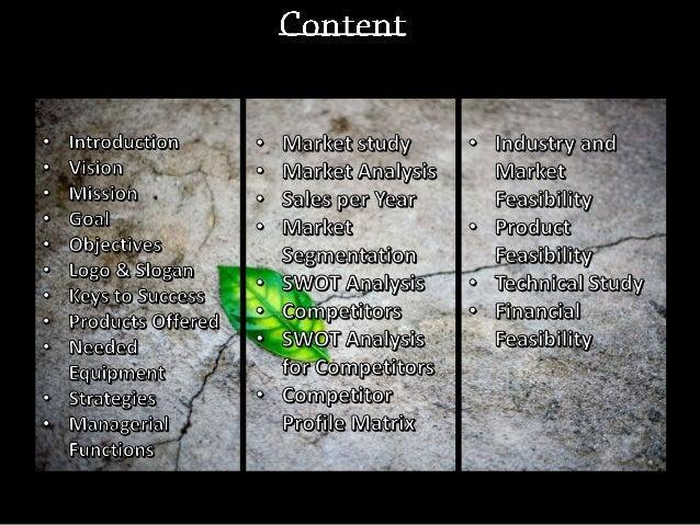 Concrete Batching Plants