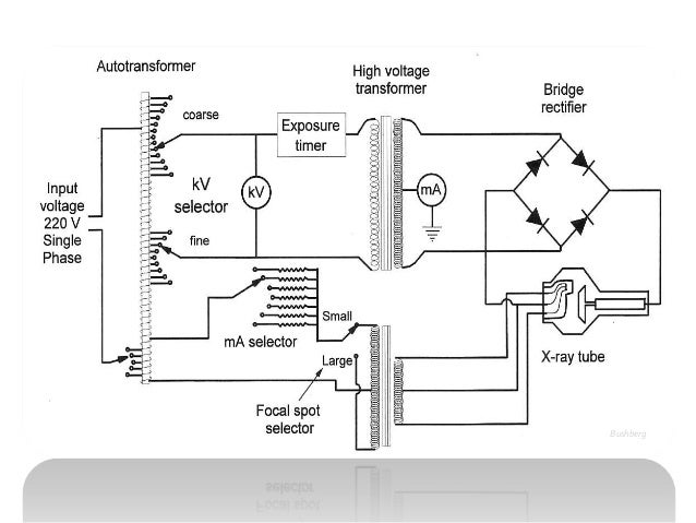 x ray generator on X-ray Console Operating Diagram for x ray machine circuit diagram #41 at X-Ray Tube Diagram