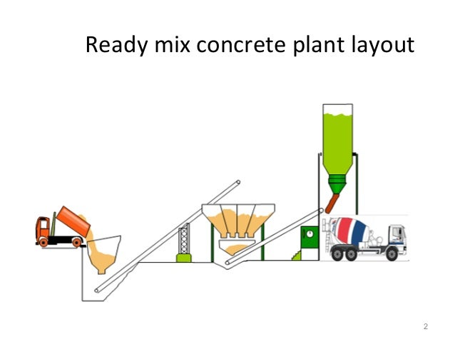 Ready Mix Concrete 2