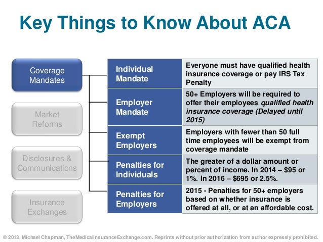 Ready or Not, Its Time for the Affordable Care Act (ACA) Open Enrollm…