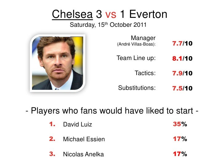 Chelsea 3 vs 1 Everton             Saturday, 15th October 2011                                    Manager                 ...